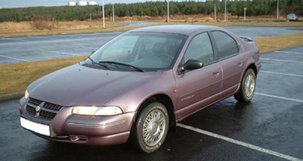 1995-2001